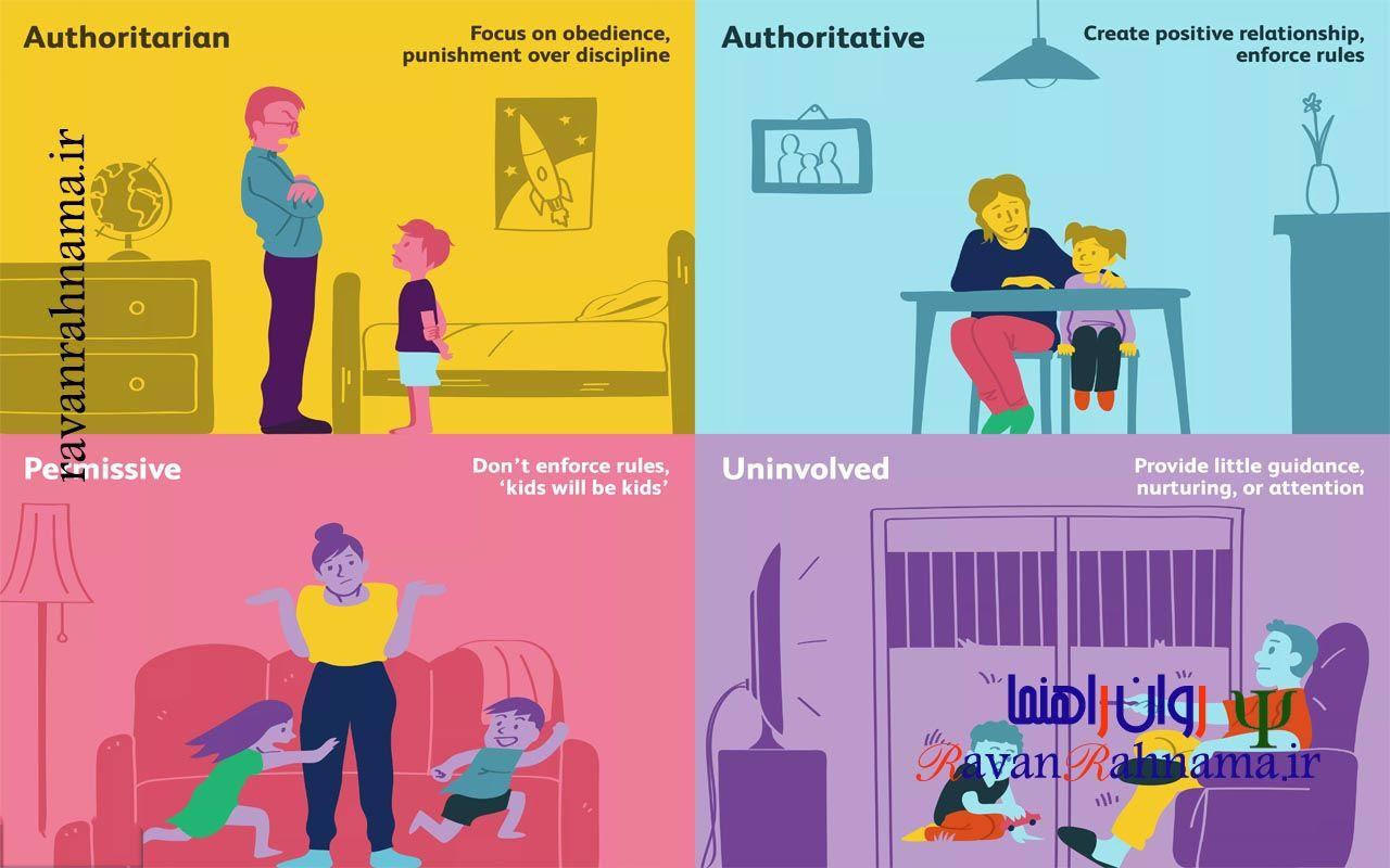 سبکهای فرزندپروری یا روشهای تربیت کودک