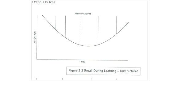 ساختار مطالعه