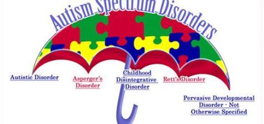 بیماری اوتیسم