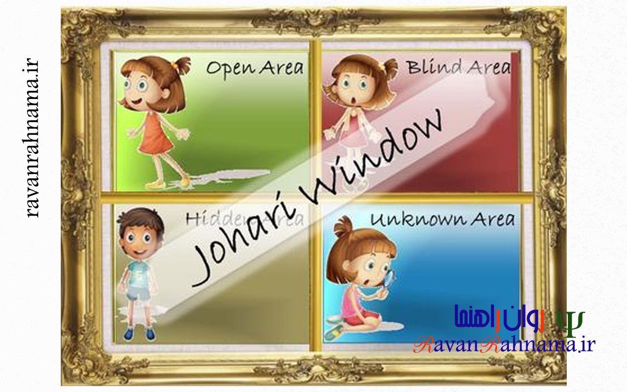 پنجره جوهری خودشناسی (ماتریس خودآگاهی)